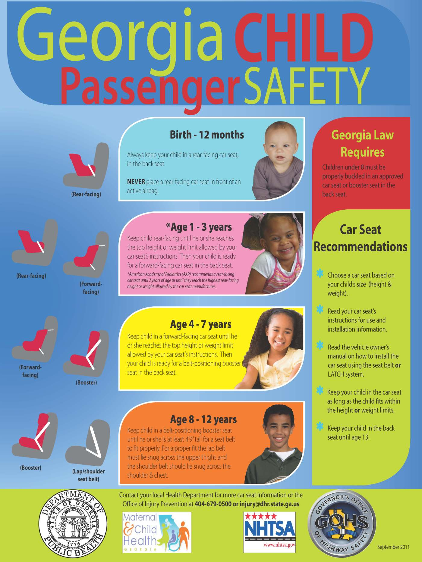 Child Penger Safety Week 2017 – Beyond the Badge